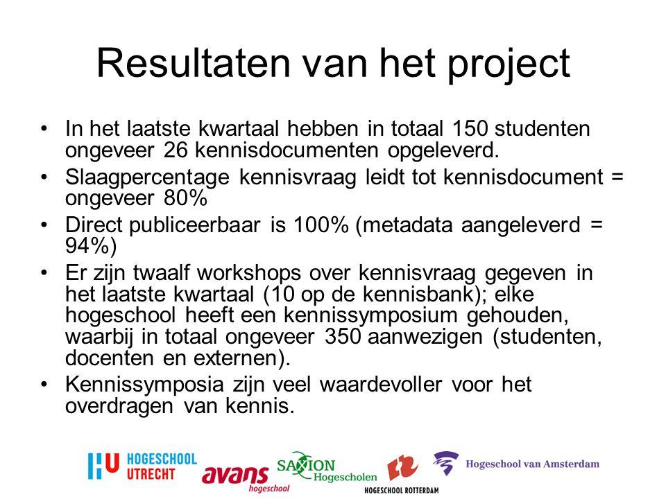 Resultaten van het project In het laatste kwartaal hebben in totaal 150 studenten ongeveer 26 kennisdocumenten opgeleverd.