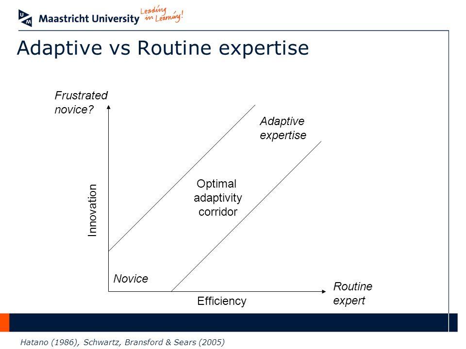 Efficiency Adaptive expertise Frustrated novice? Optimal adaptivity corridor Routine expert Innovation Novice Adaptive vs Routine expertise Hatano (19