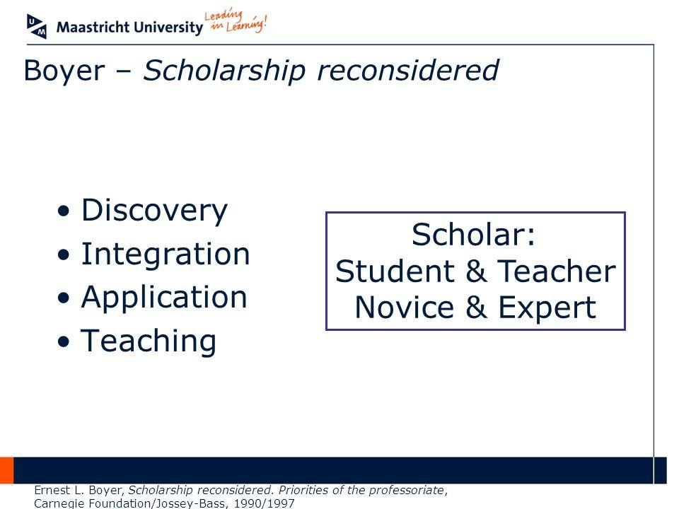 Boyer – Scholarship reconsidered Discovery Integration Application Teaching Scholar: Student & Teacher Novice & Expert Ernest L.