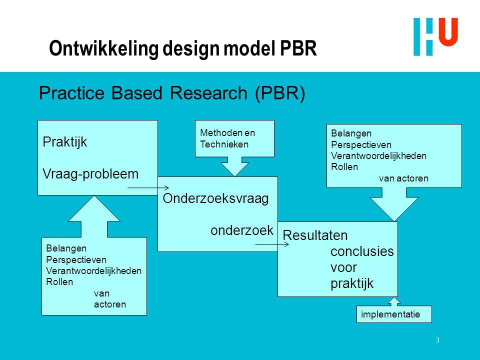 3 Ontwikkeling design model PBR Practice Based Research (PBR) Praktijk Vraag-probleem Onderzoeksvraag onderzoek Resultaten conclusies voor praktijk Belangen Perspectieven Verantwoordelijkheden Rollen van actoren Methoden en Technieken Belangen Perspectieven Verantwoordelijkheden Rollen van actoren implementatie