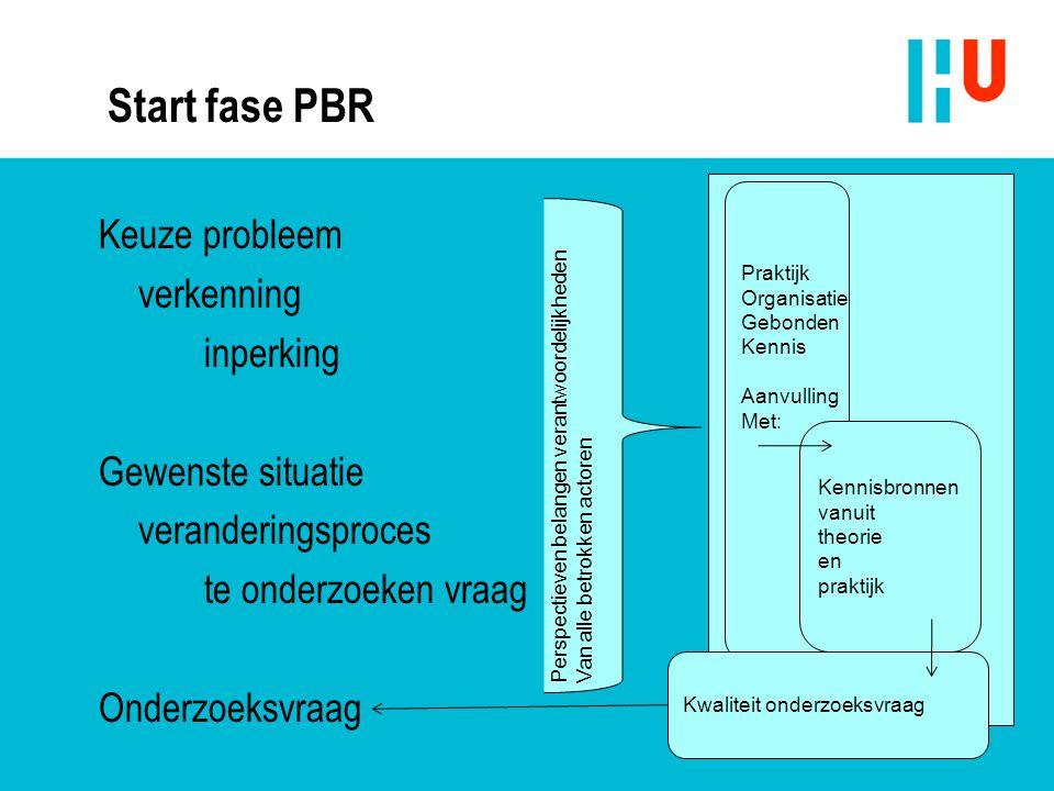6 Start fase PBR Keuze probleem verkenning inperking Gewenste situatie veranderingsproces te onderzoeken vraag Onderzoeksvraag Praktijk Organisatie Ge
