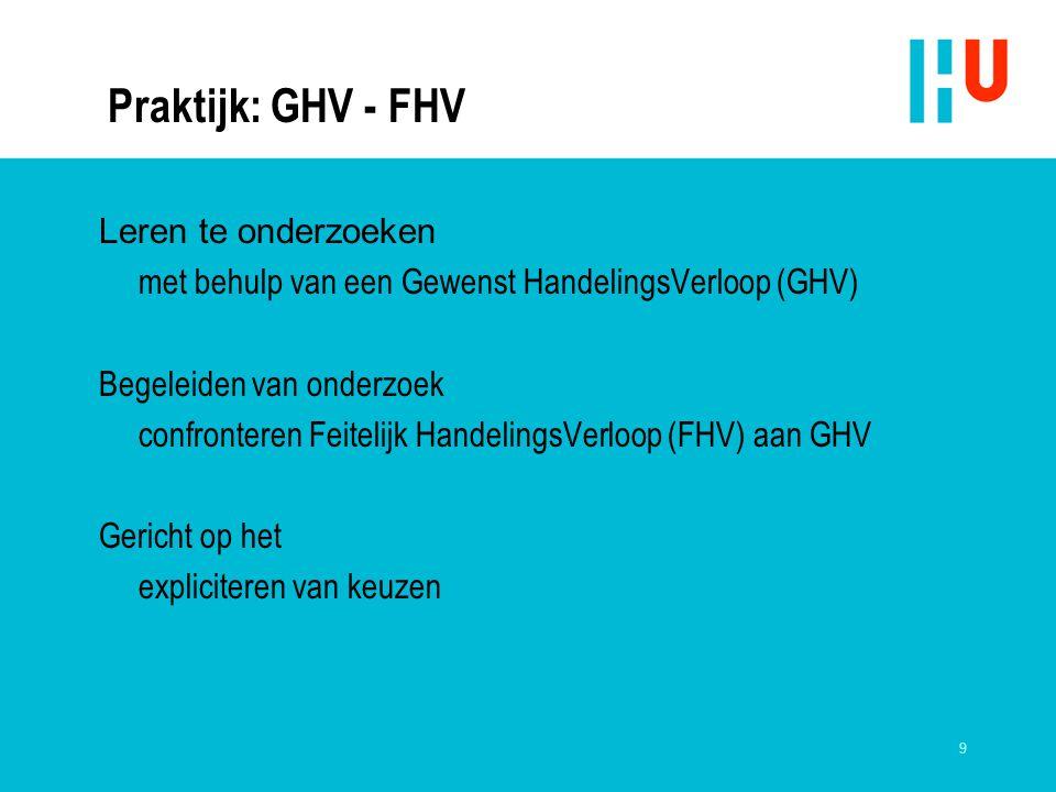 9 Praktijk: GHV - FHV Leren te onderzoeken met behulp van een Gewenst HandelingsVerloop (GHV) Begeleiden van onderzoek confronteren Feitelijk HandelingsVerloop (FHV) aan GHV Gericht op het expliciteren van keuzen