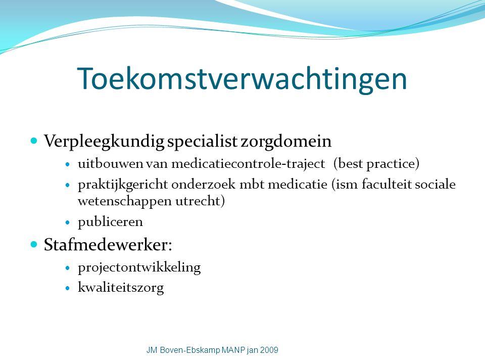 Toekomstverwachtingen Verpleegkundig specialist zorgdomein uitbouwen van medicatiecontrole-traject (best practice) praktijkgericht onderzoek mbt medic