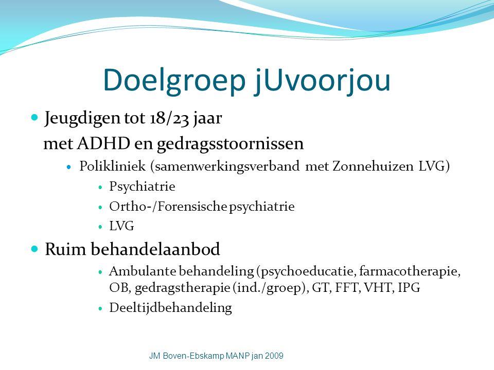 Doelgroep jUvoorjou Jeugdigen tot 18/23 jaar met ADHD en gedragsstoornissen Polikliniek (samenwerkingsverband met Zonnehuizen LVG) Psychiatrie Ortho-/