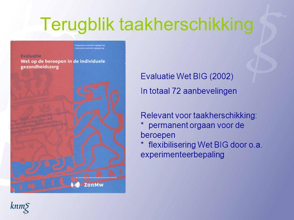 Evaluatie Wet BIG (2002) In totaal 72 aanbevelingen Relevant voor taakherschikking: * permanent orgaan voor de beroepen * flexibilisering Wet BIG door o.a.