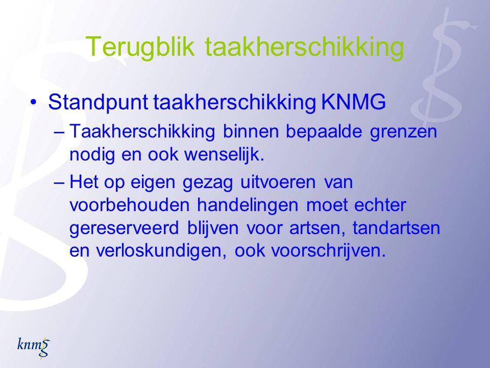 Standpunt taakherschikking KNMG –Taakherschikking binnen bepaalde grenzen nodig en ook wenselijk.