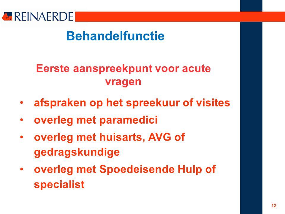 Behandelfunctie Eerste aanspreekpunt voor acute vragen afspraken op het spreekuur of visites overleg met paramedici overleg met huisarts, AVG of gedra