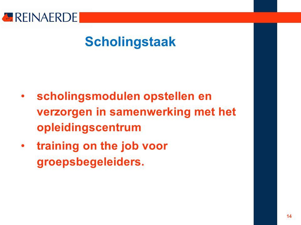 Scholingstaak scholingsmodulen opstellen en verzorgen in samenwerking met het opleidingscentrum training on the job voor groepsbegeleiders. 14
