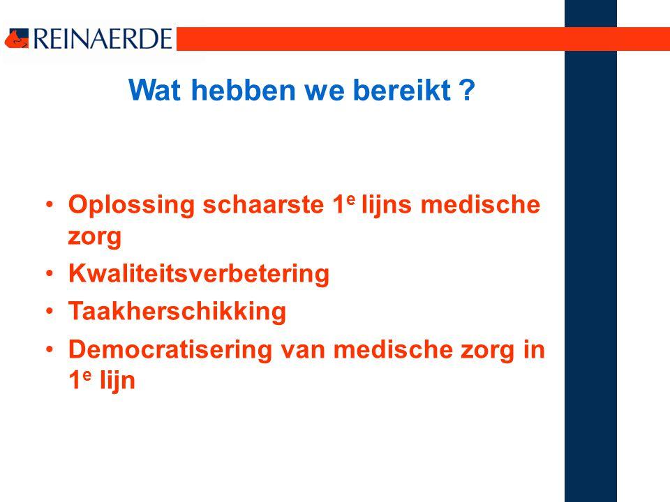 Wat hebben we bereikt ? Oplossing schaarste 1 e lijns medische zorg Kwaliteitsverbetering Taakherschikking Democratisering van medische zorg in 1 e li