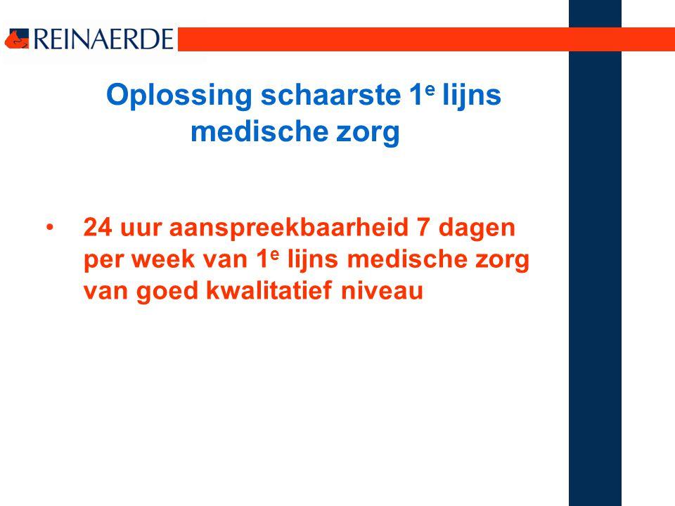 Oplossing schaarste 1 e lijns medische zorg 24 uur aanspreekbaarheid 7 dagen per week van 1 e lijns medische zorg van goed kwalitatief niveau