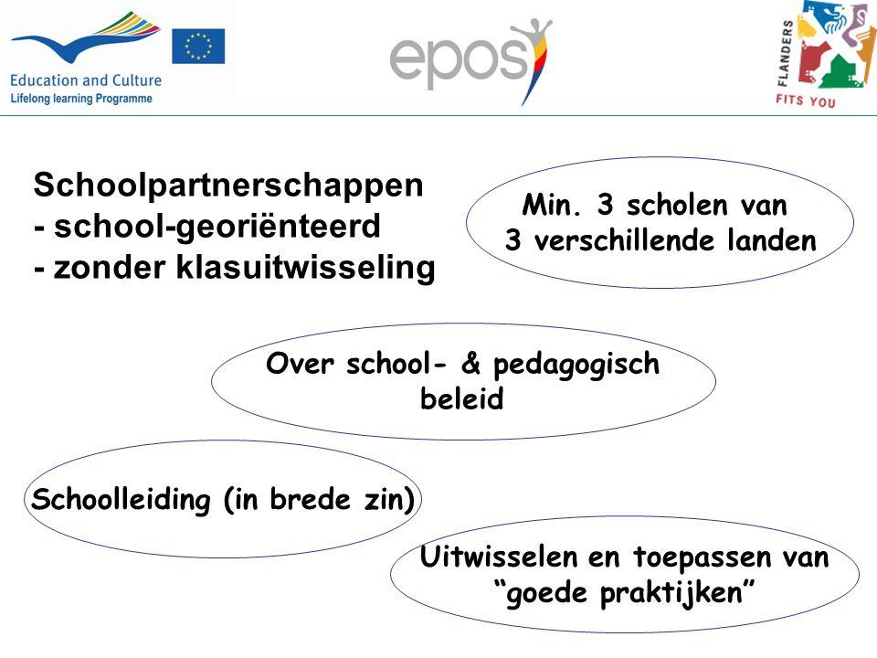 Schoolpartnerschappen - school-georiënteerd - zonder klasuitwisseling Over school- & pedagogisch beleid Schoolleiding (in brede zin) Uitwisselen en toepassen van goede praktijken Min.