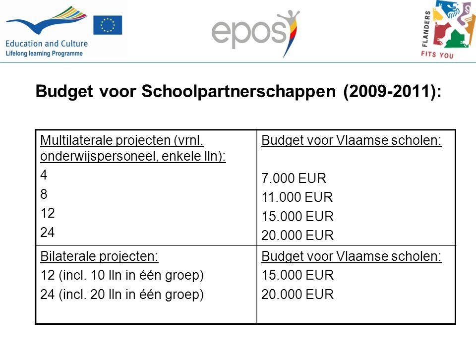 Budget voor Schoolpartnerschappen (2009-2011): Multilaterale projecten (vrnl.