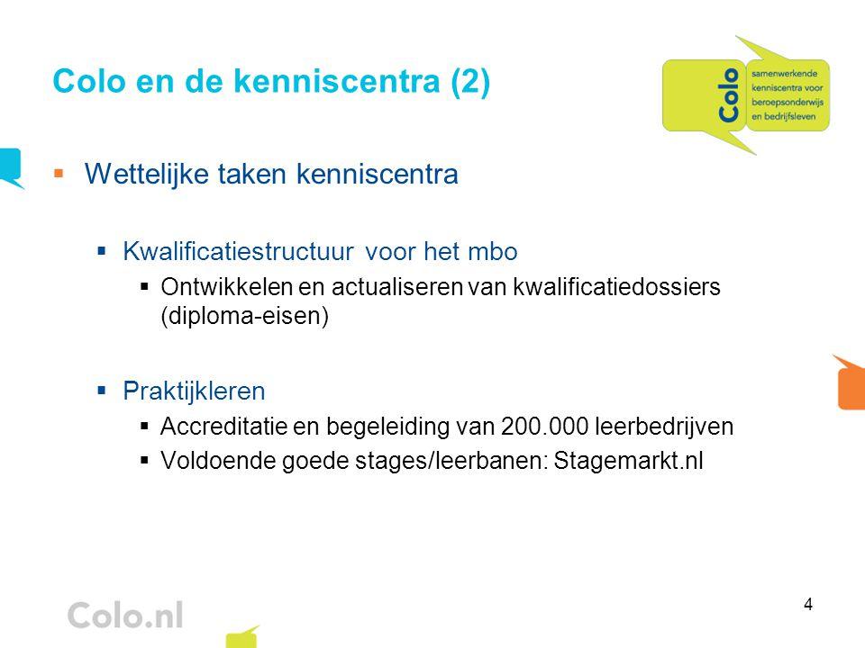 15 CS: Good practice België  Houder van Nederlands MTS-diploma wil in België naar hogeschool  Mogelijk op basis van afspraken wederzijdse erkenning Nederlandse en Vlaamse diploma's  In tweede instantie toegelaten m.b.v.