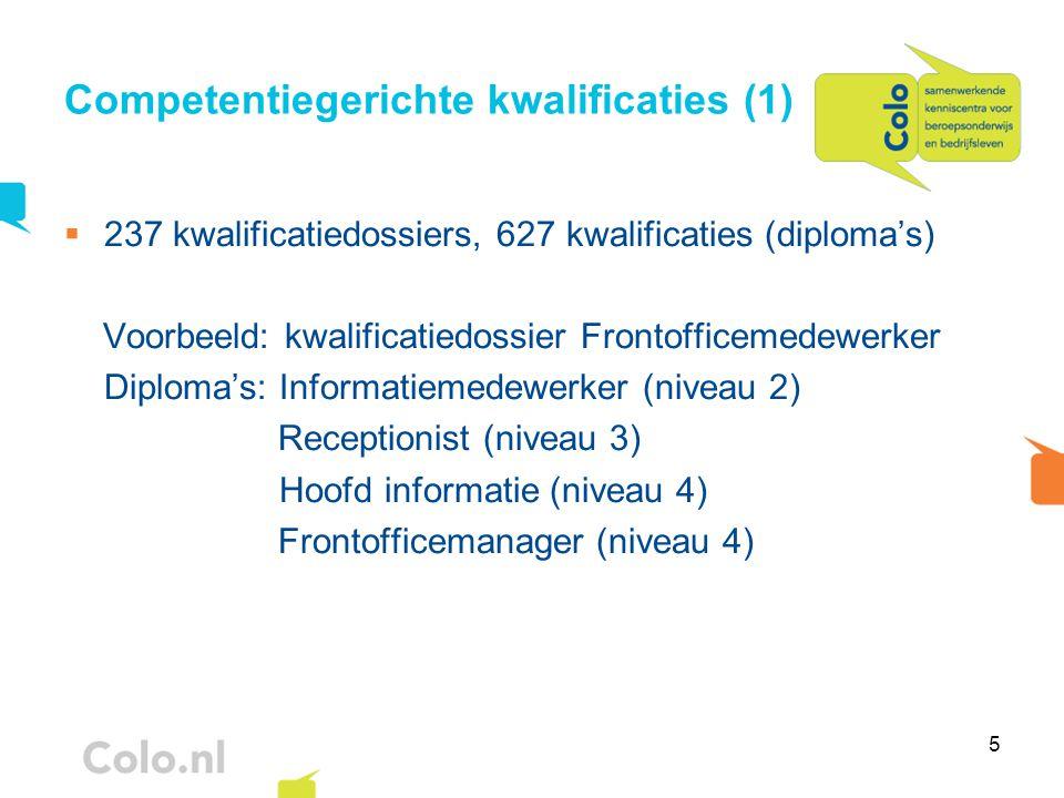 5 Competentiegerichte kwalificaties (1)  237 kwalificatiedossiers, 627 kwalificaties (diploma's) Voorbeeld: kwalificatiedossier Frontofficemedewerker