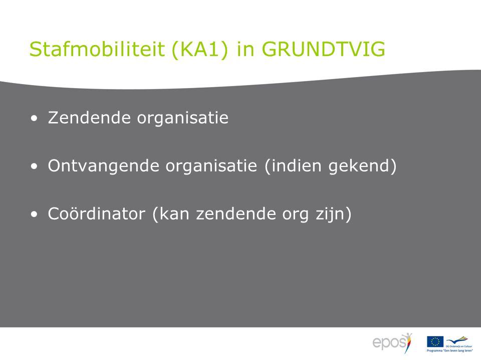 Stafmobiliteit (KA1) in GRUNDTVIG Zendende organisatie Ontvangende organisatie (indien gekend) Coördinator (kan zendende org zijn)