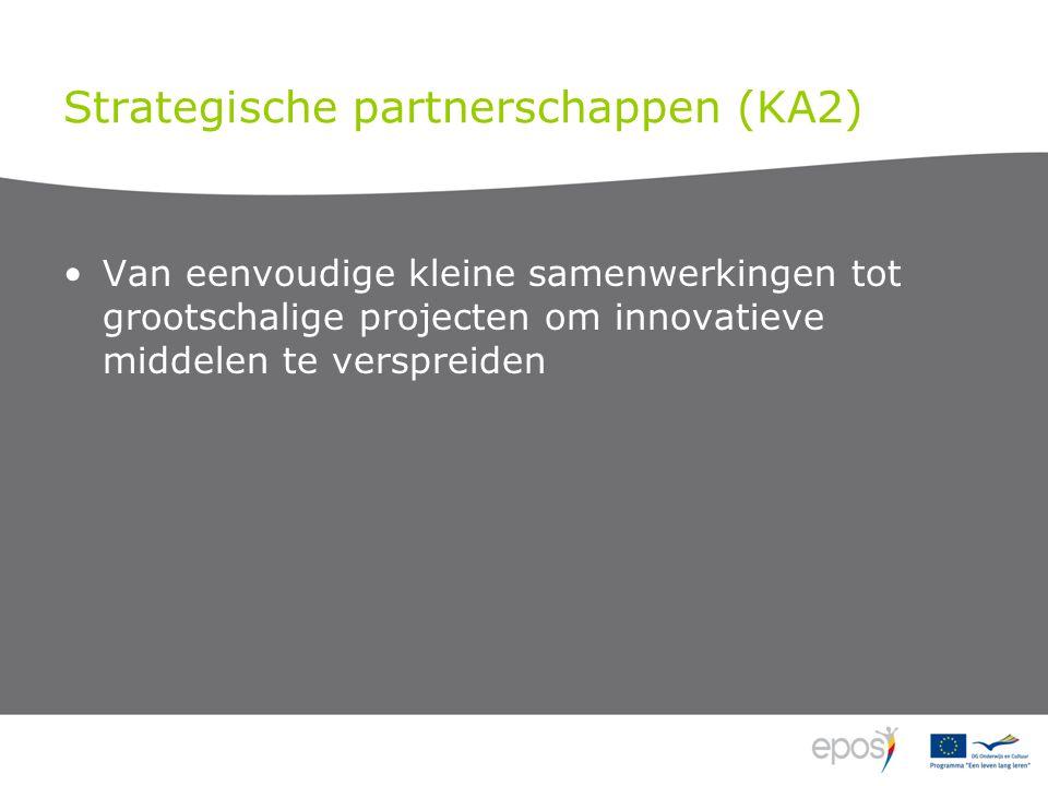 Strategische partnerschappen (KA2) Van eenvoudige kleine samenwerkingen tot grootschalige projecten om innovatieve middelen te verspreiden