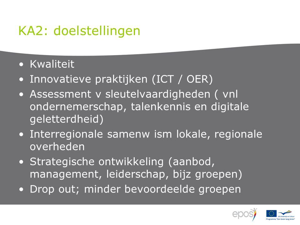 KA2: doelstellingen Kwaliteit Innovatieve praktijken (ICT / OER) Assessment v sleutelvaardigheden ( vnl ondernemerschap, talenkennis en digitale geletterdheid) Interregionale samenw ism lokale, regionale overheden Strategische ontwikkeling (aanbod, management, leiderschap, bijz groepen) Drop out; minder bevoordeelde groepen