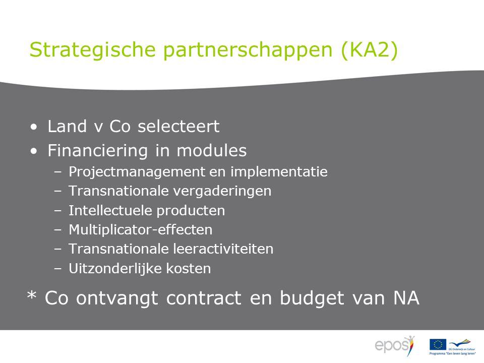 Strategische partnerschappen (KA2) Land v Co selecteert Financiering in modules –Projectmanagement en implementatie –Transnationale vergaderingen –Intellectuele producten –Multiplicator-effecten –Transnationale leeractiviteiten –Uitzonderlijke kosten * Co ontvangt contract en budget van NA