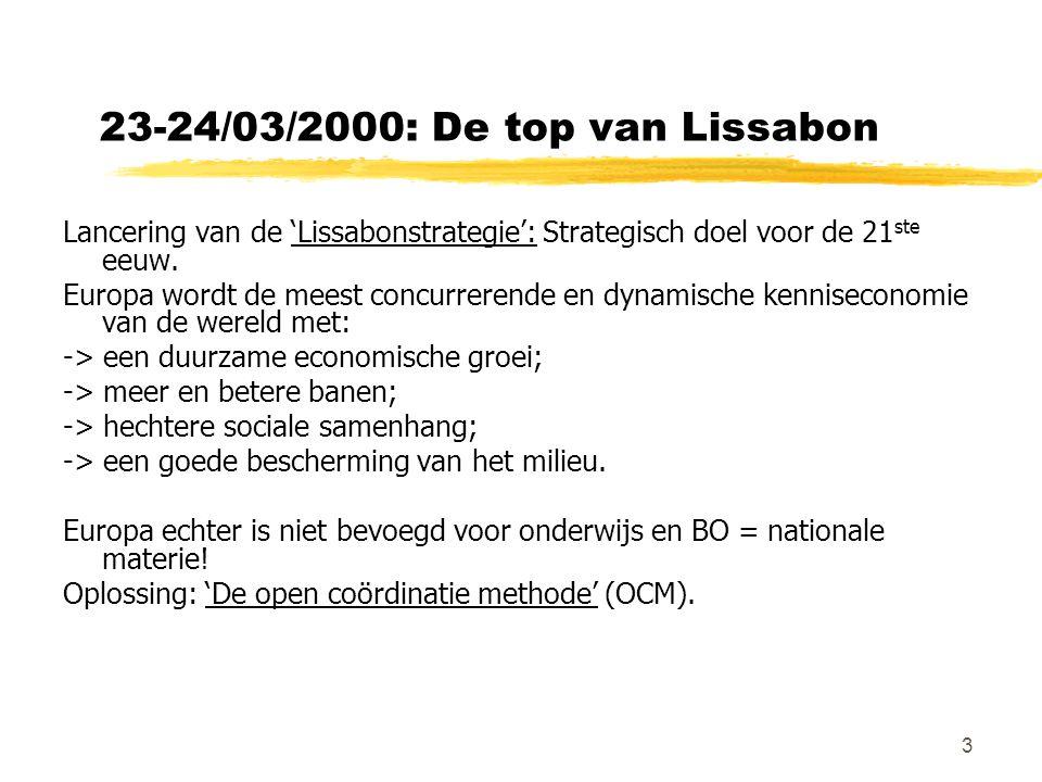 3 23-24/03/2000: De top van Lissabon Lancering van de 'Lissabonstrategie': Strategisch doel voor de 21 ste eeuw. Europa wordt de meest concurrerende e