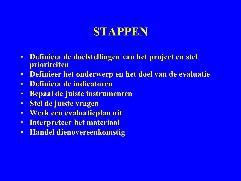 STAPPEN Definieer de doelstellingen van het project en stel prioriteiten Definieer het onderwerp en het doel van de evaluatie Definieer de indicatoren