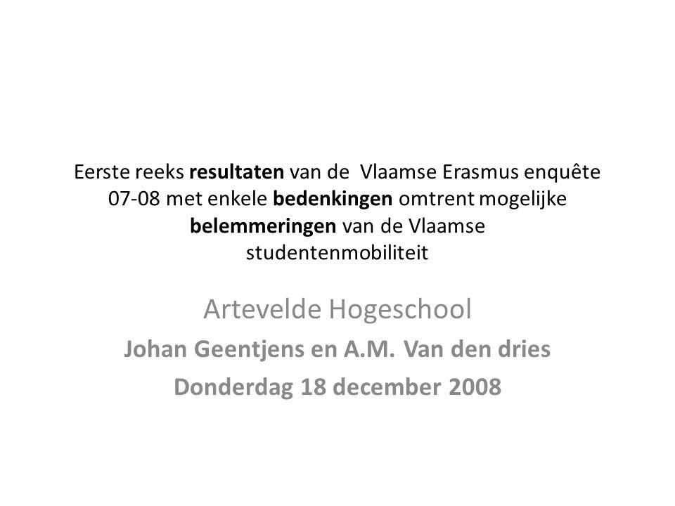 Eerste reeks resultaten van de Vlaamse Erasmus enquête 07-08 met enkele bedenkingen omtrent mogelijke belemmeringen van de Vlaamse studentenmobiliteit Artevelde Hogeschool Johan Geentjens en A.M.