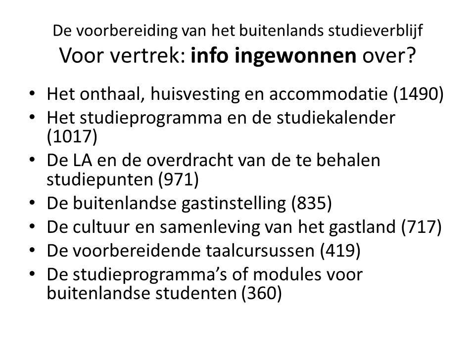 De voorbereiding van het buitenlands studieverblijf Voor vertrek: info ingewonnen over.