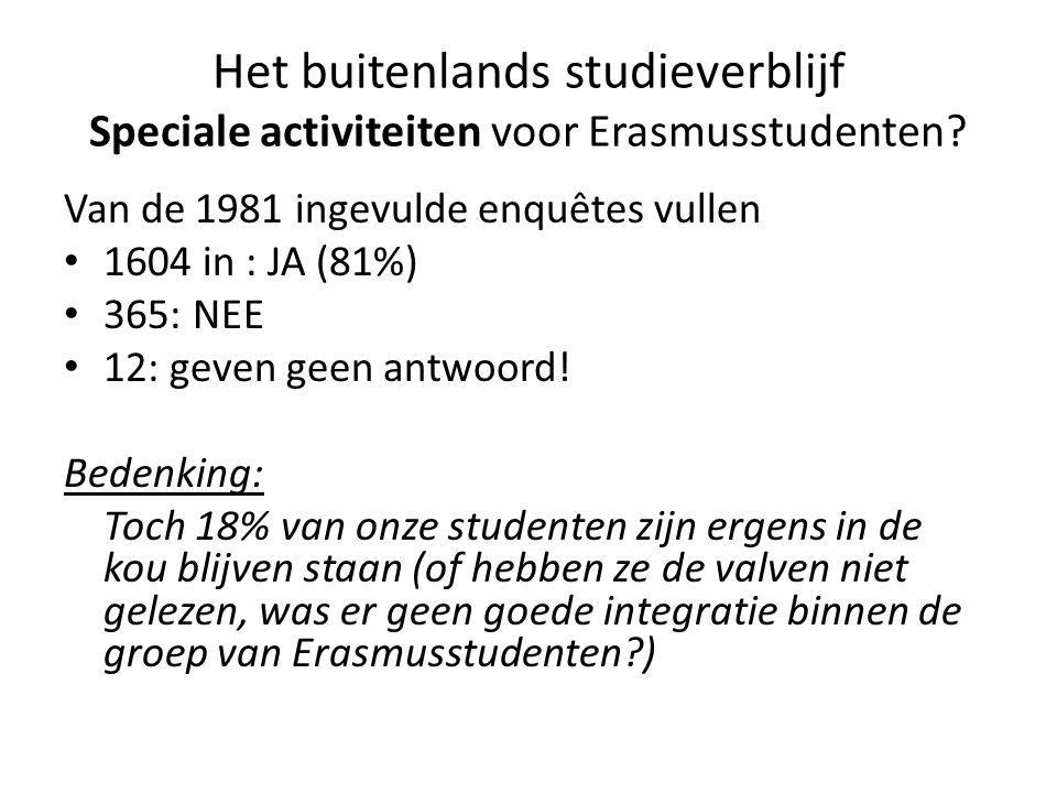 Het buitenlands studieverblijf Speciale activiteiten voor Erasmusstudenten.