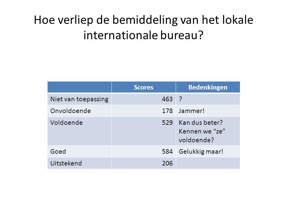 Hoe verliep de bemiddeling van het lokale internationale bureau.