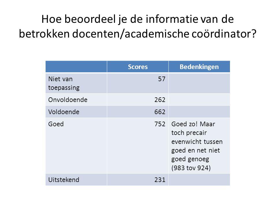 Hoe beoordeel je de informatie van de betrokken docenten/academische coördinator.