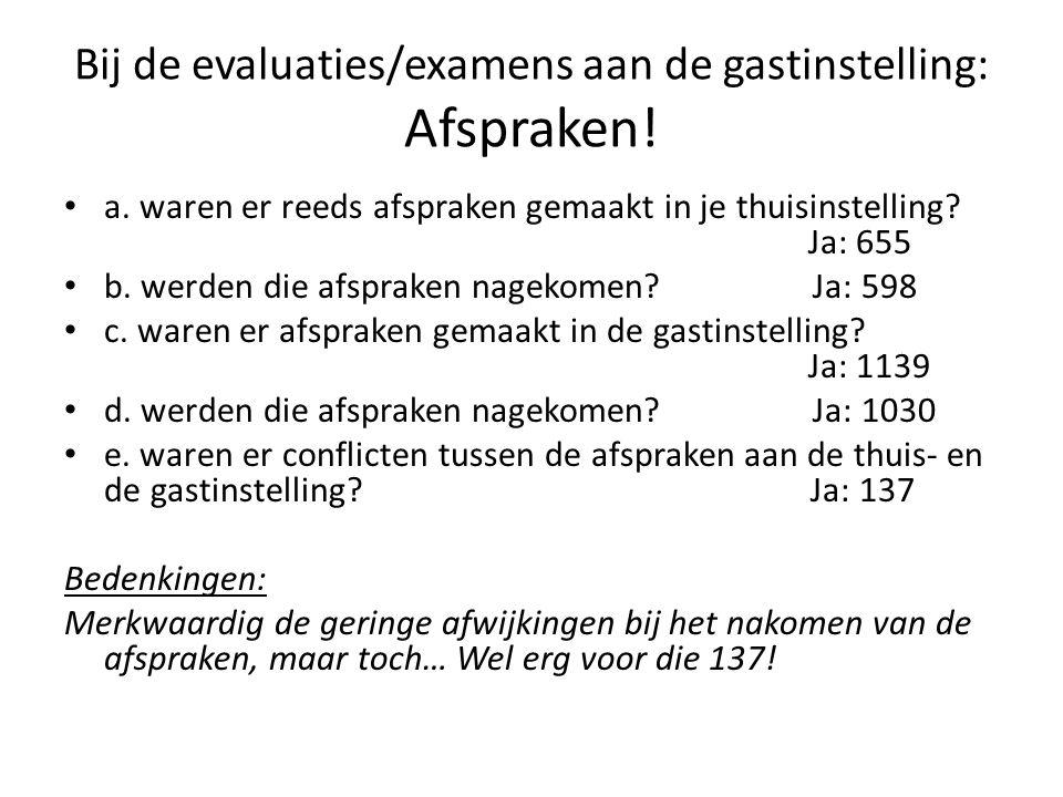 Bij de evaluaties/examens aan de gastinstelling: Afspraken.