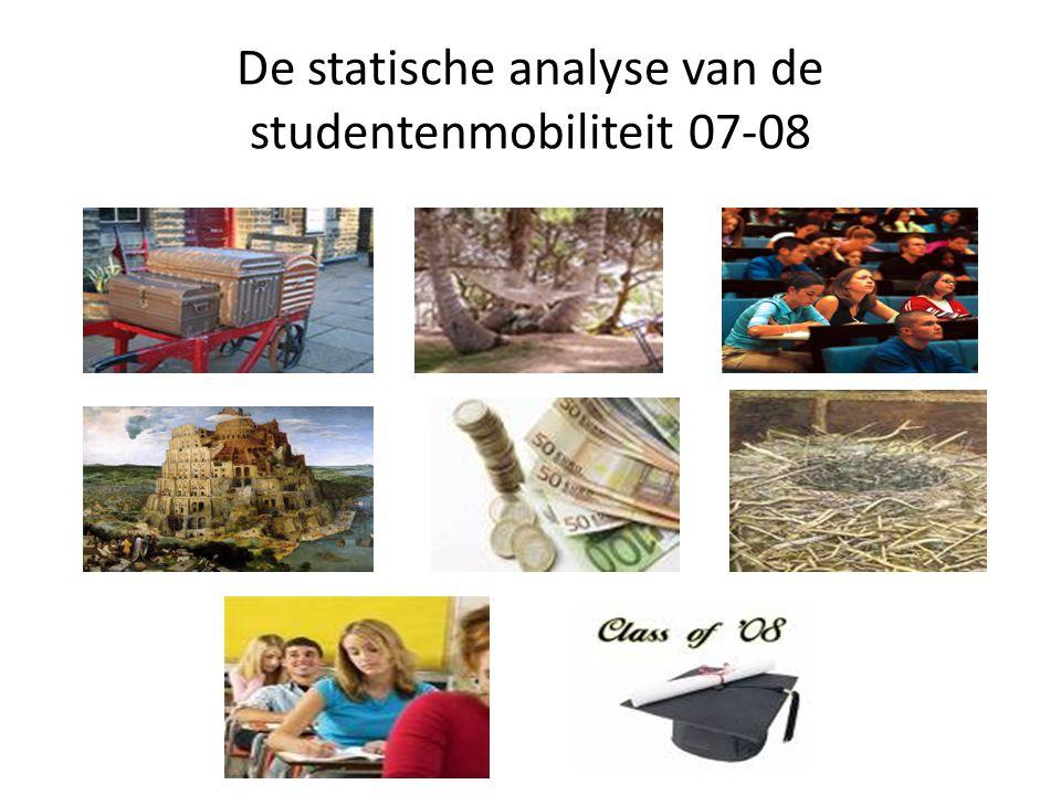 De statische analyse van de studentenmobiliteit 07-08
