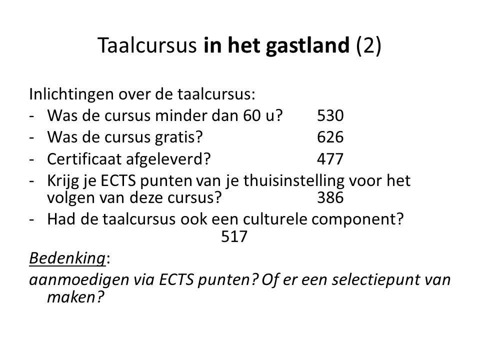 Taalcursus in het gastland (2) Inlichtingen over de taalcursus: -Was de cursus minder dan 60 u.