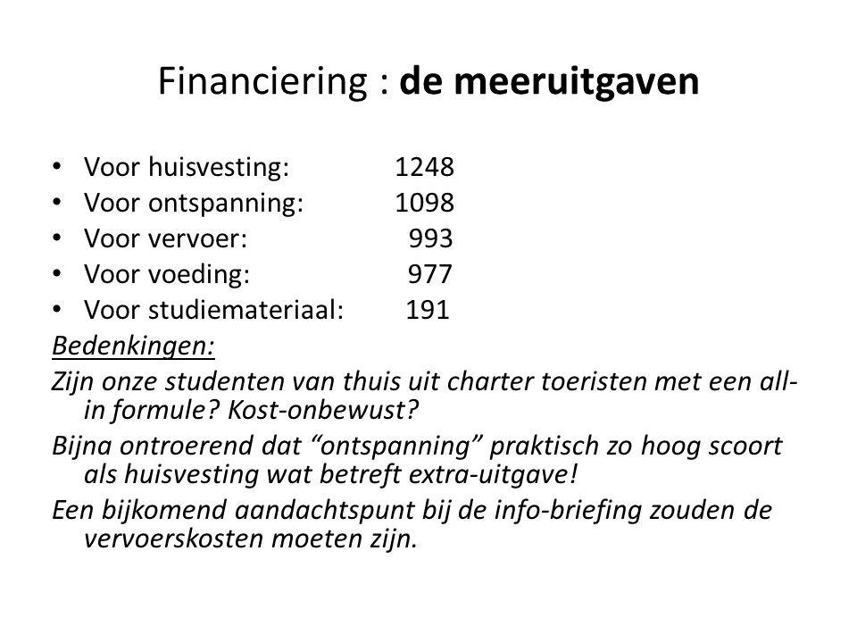 Financiering : de meeruitgaven Voor huisvesting: 1248 Voor ontspanning: 1098 Voor vervoer: 993 Voor voeding: 977 Voor studiemateriaal: 191 Bedenkingen: Zijn onze studenten van thuis uit charter toeristen met een all- in formule.