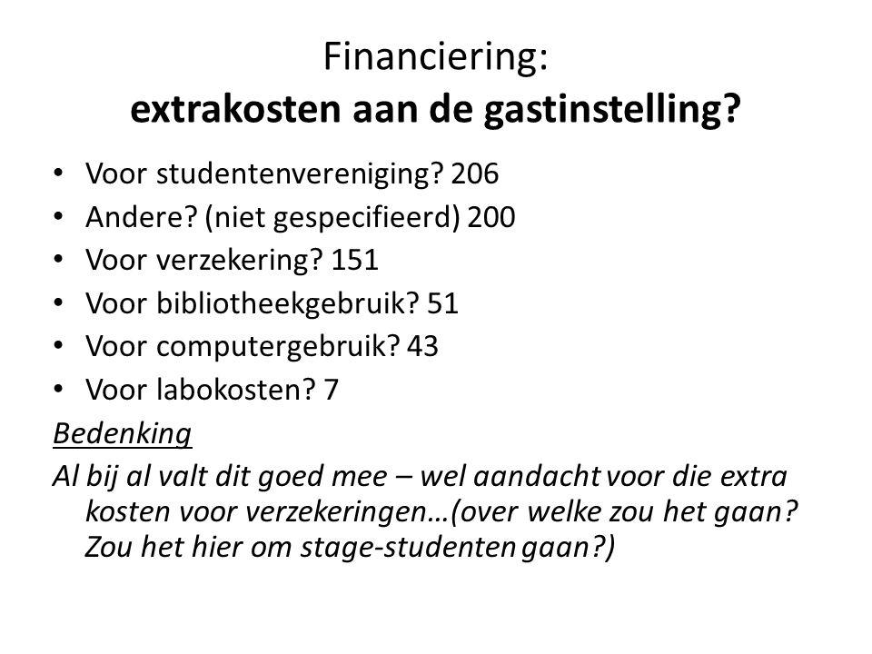 Financiering: extrakosten aan de gastinstelling. Voor studentenvereniging.
