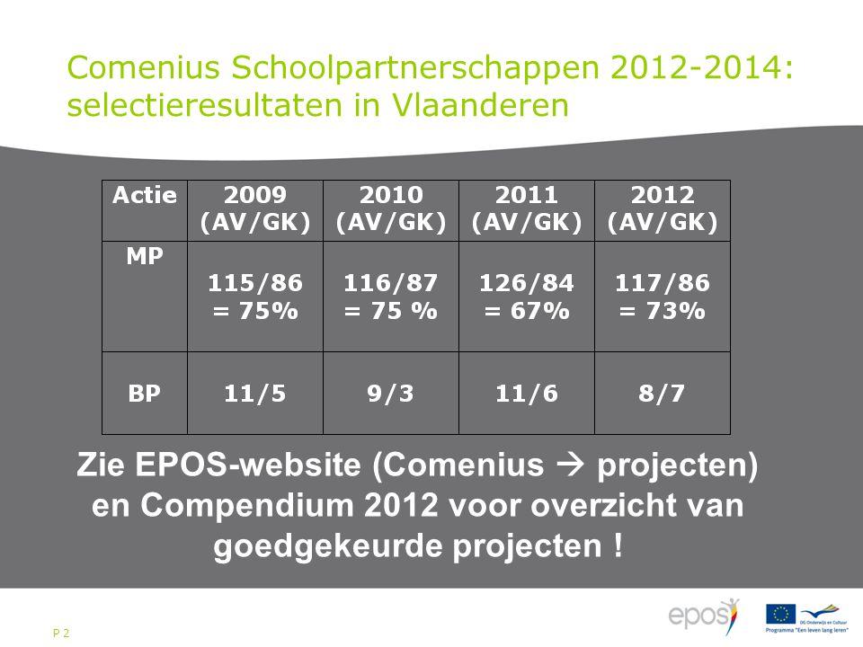 P 2 Comenius Schoolpartnerschappen 2012-2014: selectieresultaten in Vlaanderen Zie EPOS-website (Comenius  projecten) en Compendium 2012 voor overzicht van goedgekeurde projecten !