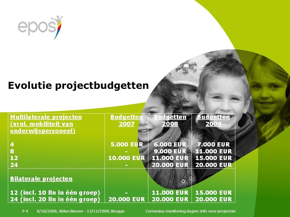 Evolutie projectbudgetten 8/10/2008, Alden Biesen - 13/11/2008, Brugge Comenius monitoring dagen: info voor projecten P 4