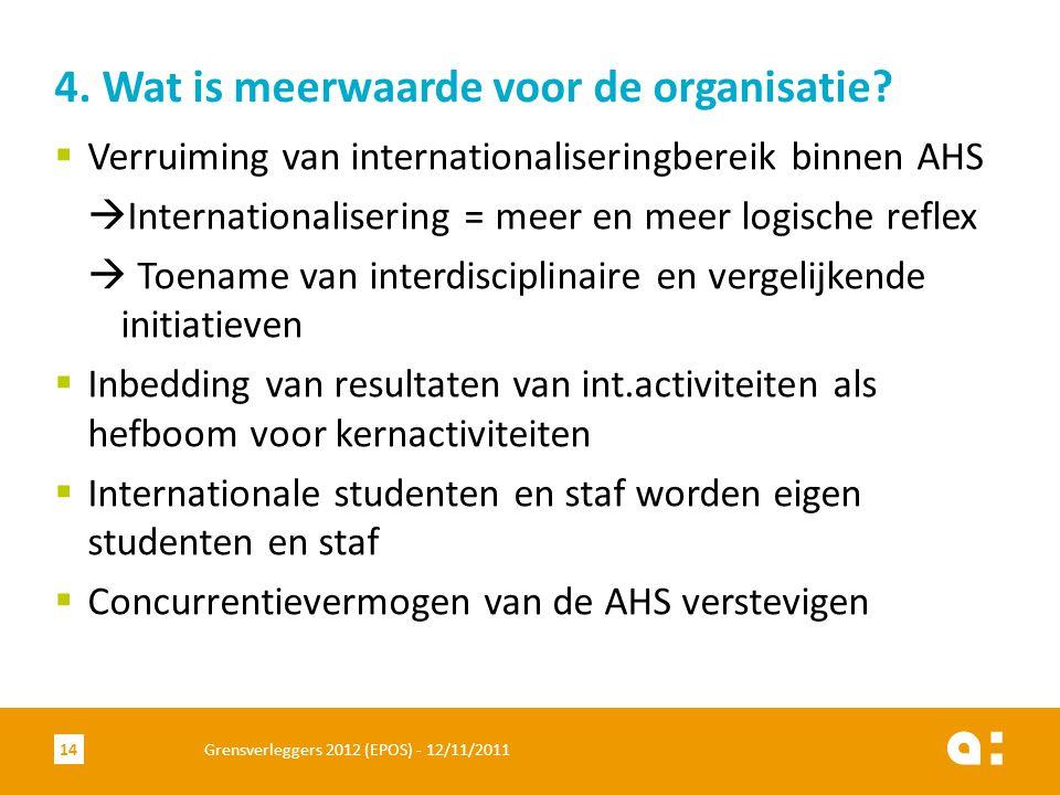  Verruiming van internationaliseringbereik binnen AHS  Internationalisering = meer en meer logische reflex  Toename van interdisciplinaire en vergelijkende initiatieven  Inbedding van resultaten van int.activiteiten als hefboom voor kernactiviteiten  Internationale studenten en staf worden eigen studenten en staf  Concurrentievermogen van de AHS verstevigen 4.