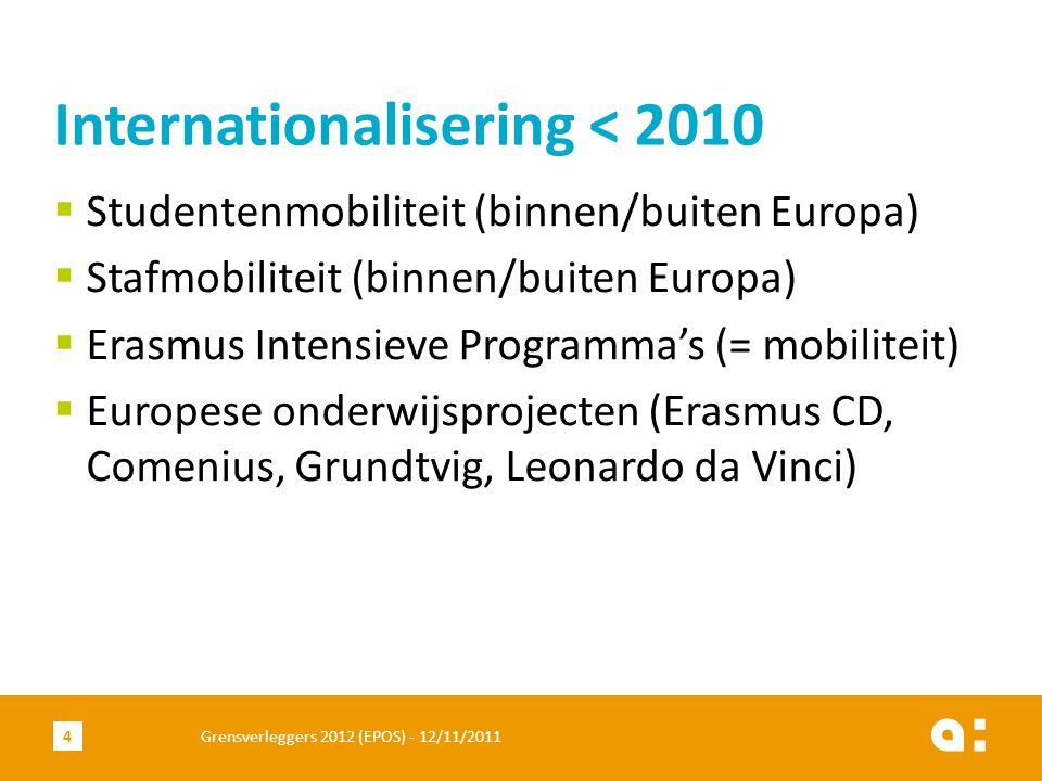  Studentenmobiliteit (binnen/buiten Europa)  Stafmobiliteit (binnen/buiten Europa)  Erasmus Intensieve Programma's (= mobiliteit)  Europese onderwijsprojecten (Erasmus CD, Comenius, Grundtvig, Leonardo da Vinci) Grensverleggers 2012 (EPOS) - 12/11/20114 Internationalisering < 2010
