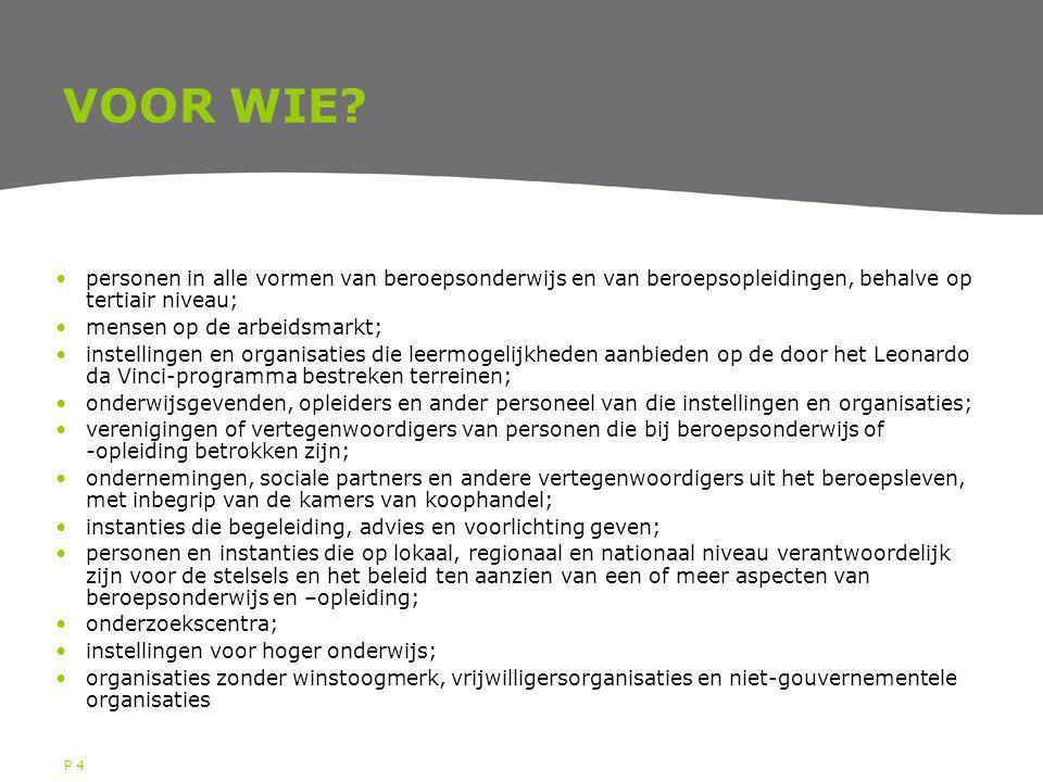 P 5 ACTIES MOBILITEITSPROJECTEN PARTNERSCHAPSPROJECTEN TRANSFER VAN INNOVATIE ONTWIKKELING VAN INNOVATIE NETWERKEN BEGELEIDENDE MAATREGELEN VOORBEREIDENDE BEZOEKEN