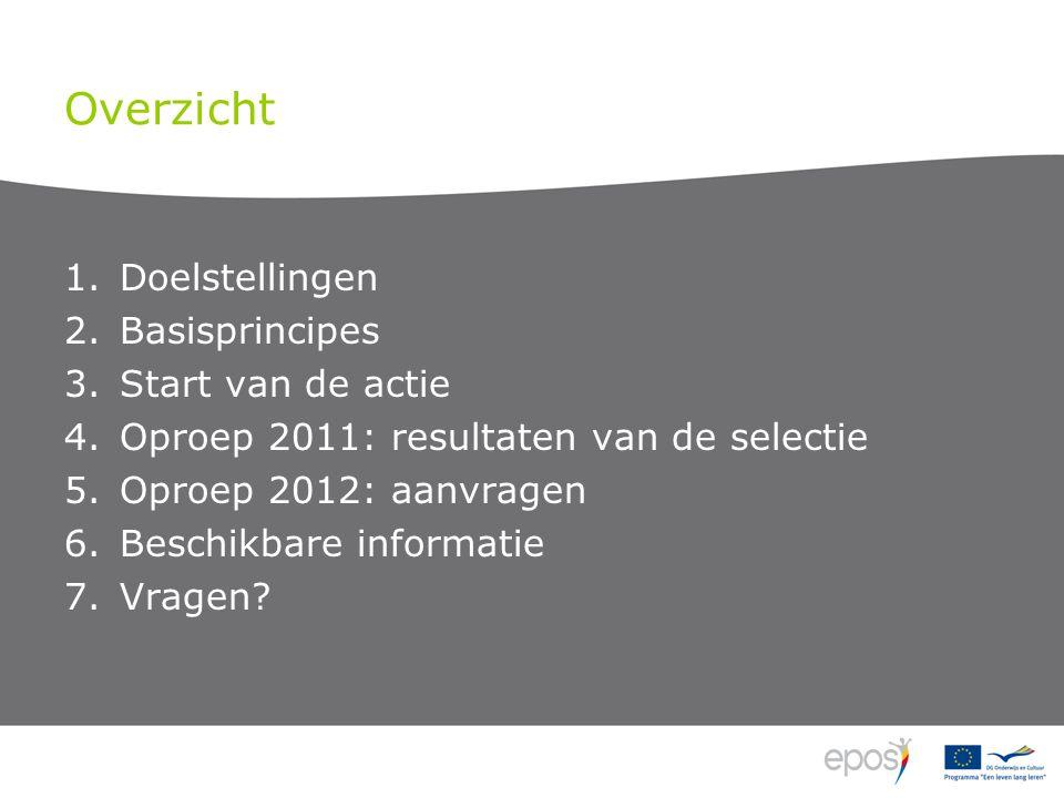 Overzicht 1.Doelstellingen 2.Basisprincipes 3.Start van de actie 4.Oproep 2011: resultaten van de selectie 5.Oproep 2012: aanvragen 6.Beschikbare informatie 7.Vragen