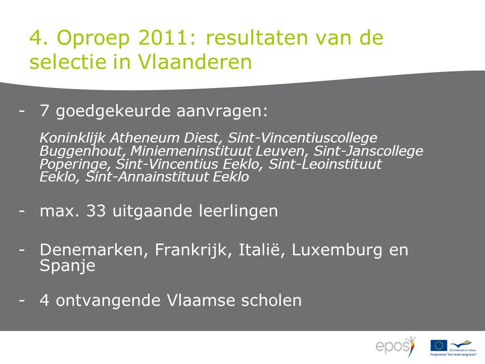 4. Oproep 2011: resultaten van de selectie in Vlaanderen - 7 goedgekeurde aanvragen: Koninklijk Atheneum Diest, Sint-Vincentiuscollege Buggenhout, Min
