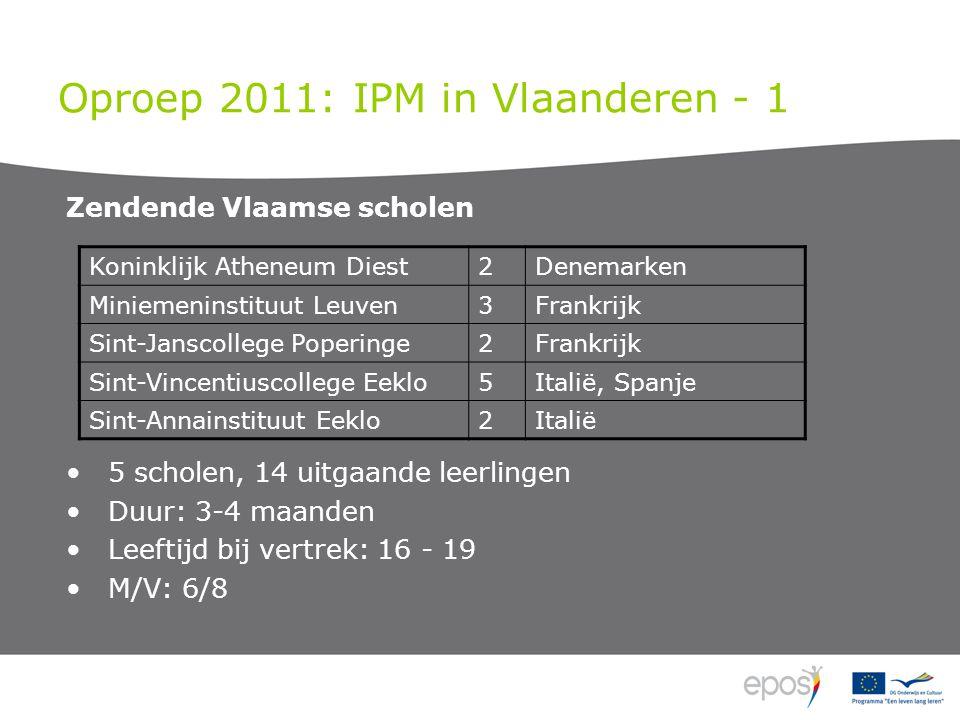 Oproep 2011: IPM in Vlaanderen - 2 Start en einde: 31/8/11 – 2/1/12 Ontvangende Vlaamse scholen 3 ontvangende Vlaamse scholen, 8 leerlingen Start en eind: 29/08/2011 – 05/04/2012 Duur: 3-4 maanden Sint-Janscollege Poperinge2Frankrijk Sint-Vincentiuscollege Eeklo5Italië, Spanje Sint-Leoinstituut Eeklo1Spanje
