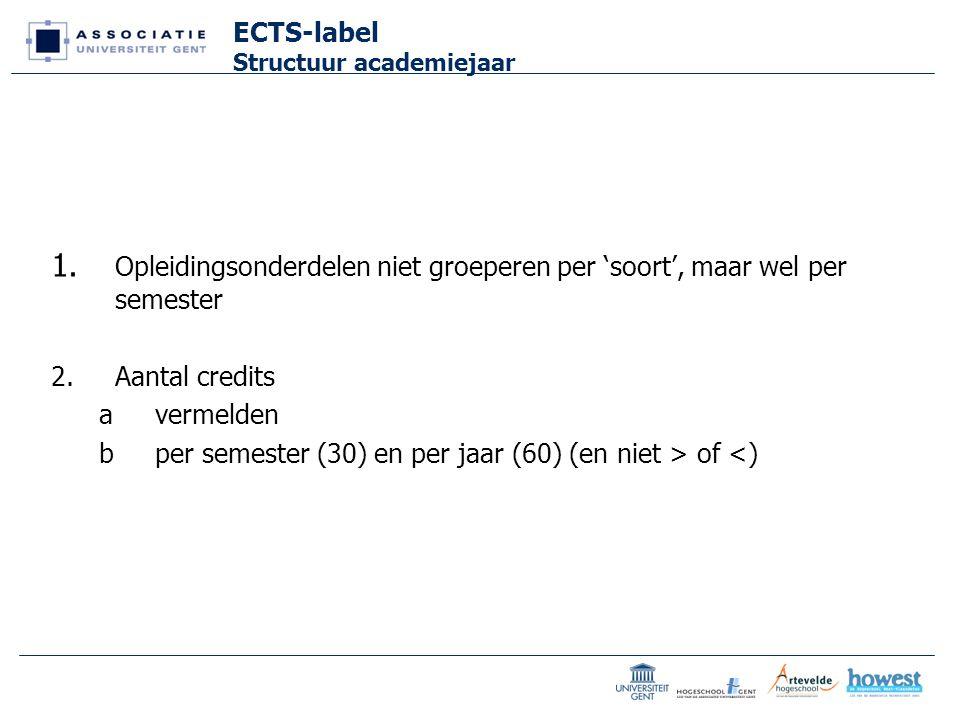 ECTS-label Structuur academiejaar 1.