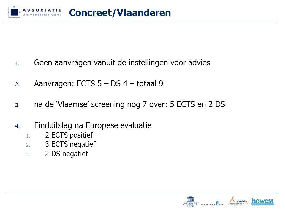 Concreet/Vlaanderen 1. Geen aanvragen vanuit de instellingen voor advies 2.