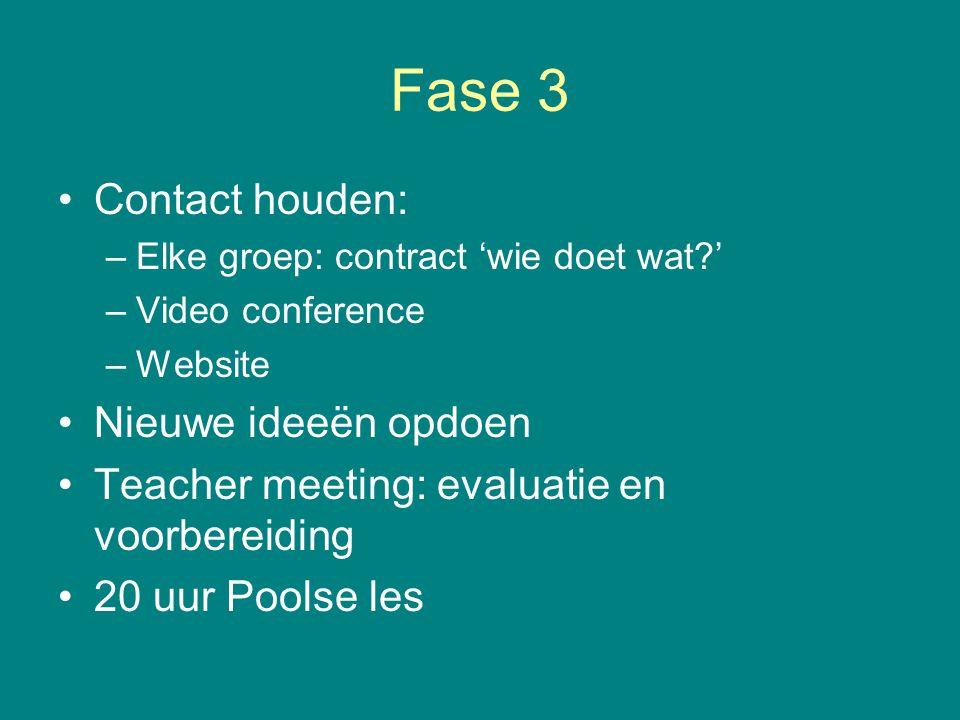 Fase 3 Contact houden: –Elke groep: contract 'wie doet wat ' –Video conference –Website Nieuwe ideeën opdoen Teacher meeting: evaluatie en voorbereiding 20 uur Poolse les
