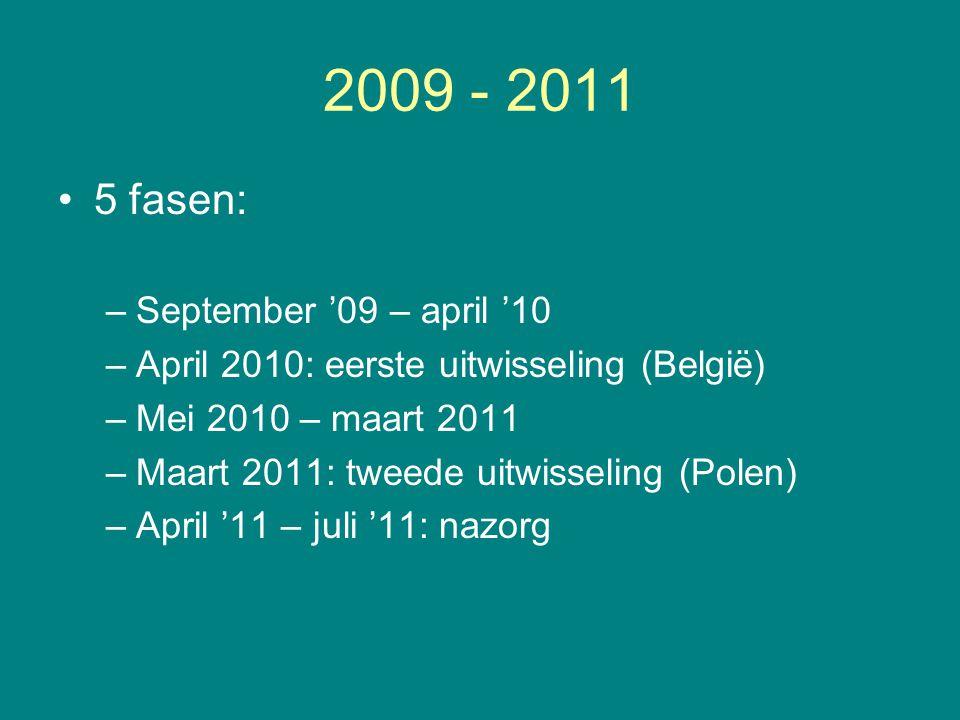 2009 - 2011 5 fasen: –September '09 – april '10 –April 2010: eerste uitwisseling (België) –Mei 2010 – maart 2011 –Maart 2011: tweede uitwisseling (Polen) –April '11 – juli '11: nazorg