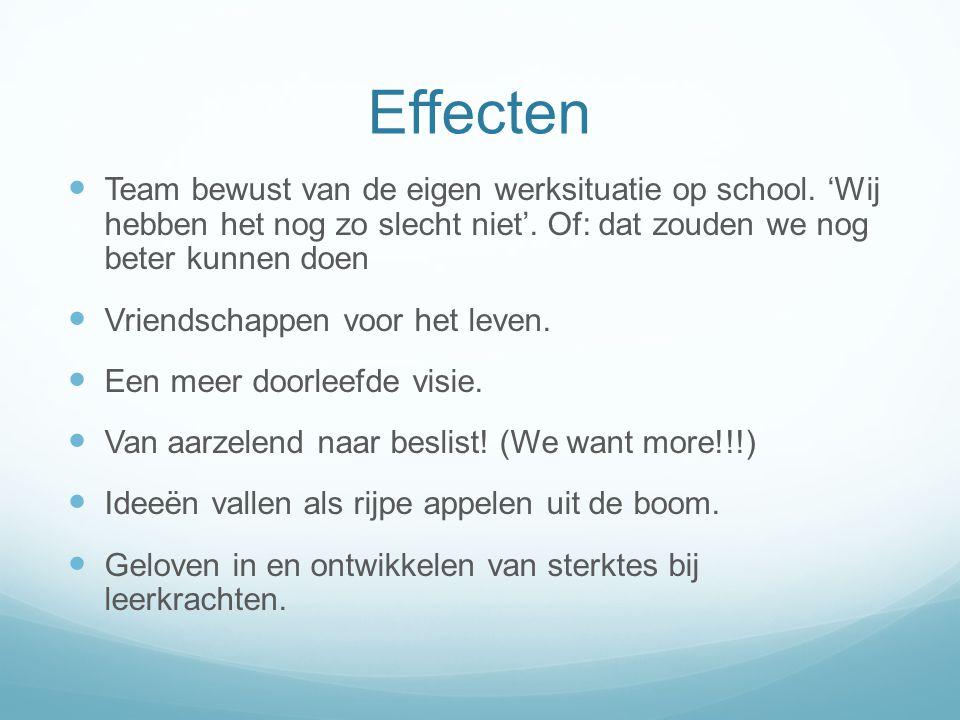 Effecten Team bewust van de eigen werksituatie op school. 'Wij hebben het nog zo slecht niet'. Of: dat zouden we nog beter kunnen doen Vriendschappen