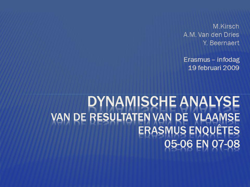 M.Kirsch A.M. Van den Dries Y. Beernaert Erasmus – infodag 19 februari 2009