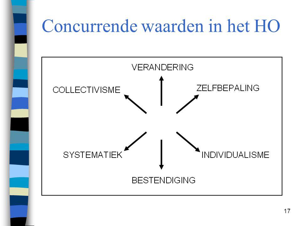 17 Concurrende waarden in het HO