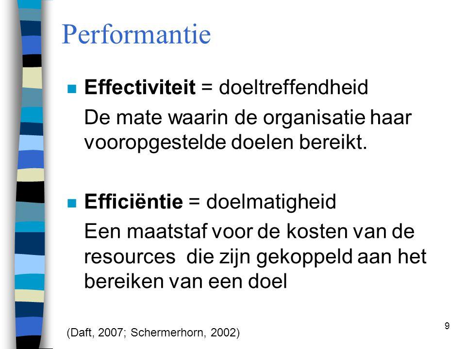9 n Effectiviteit = doeltreffendheid De mate waarin de organisatie haar vooropgestelde doelen bereikt. n Efficiëntie = doelmatigheid Een maatstaf voor